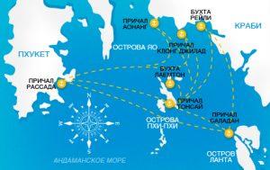 Как добраться с Пхукета до Краби